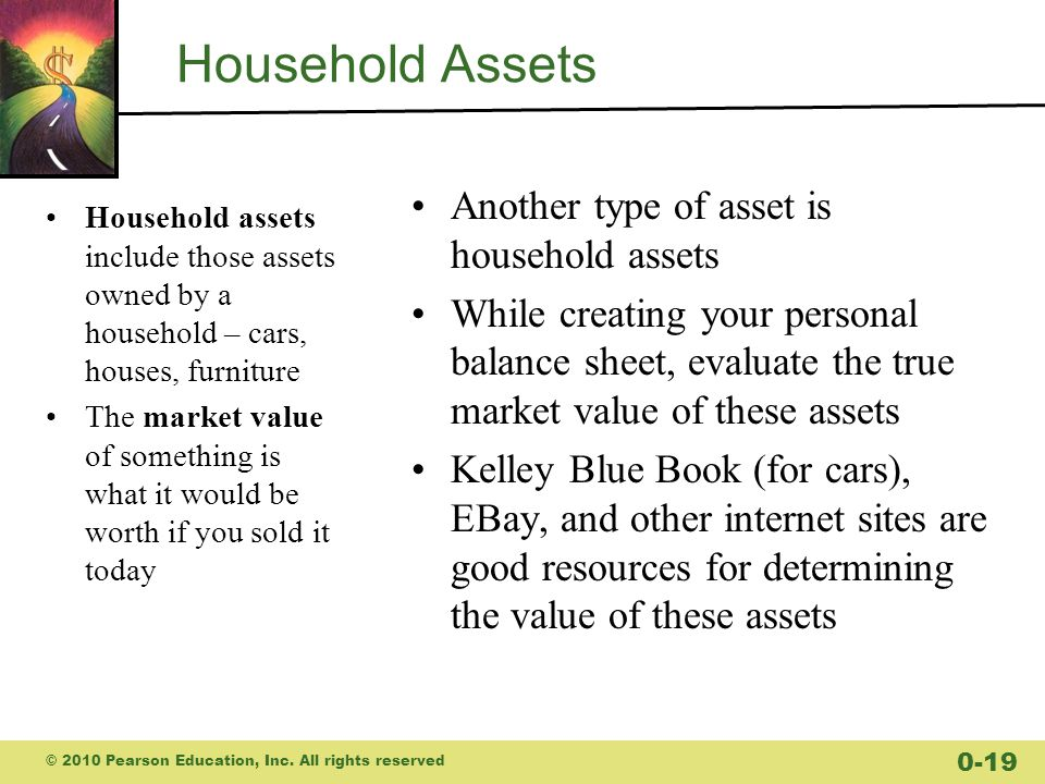Household Assets Another type of asset is household assets