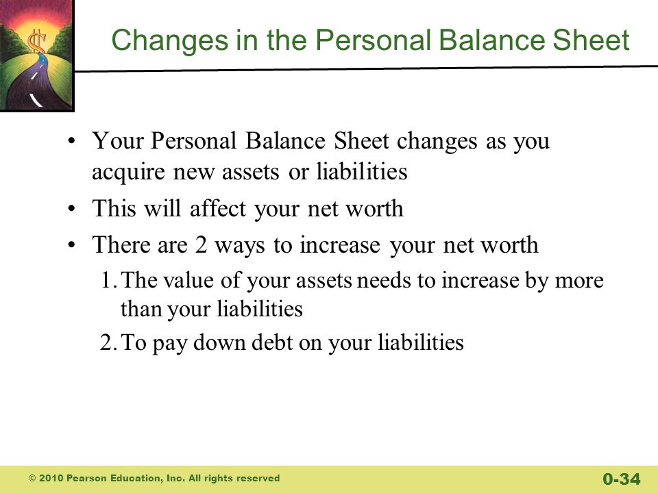 Changes in the Personal Balance Sheet