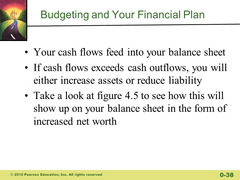 Budgeting and Your Financial Plan