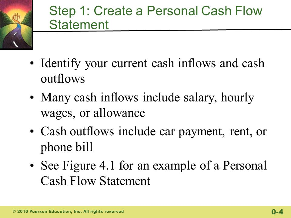 Step 1: Create a Personal Cash Flow Statement