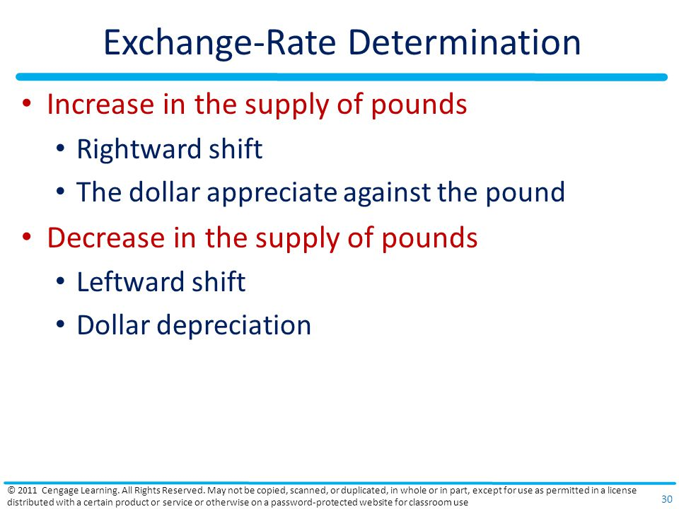 Exchange-Rate Determination