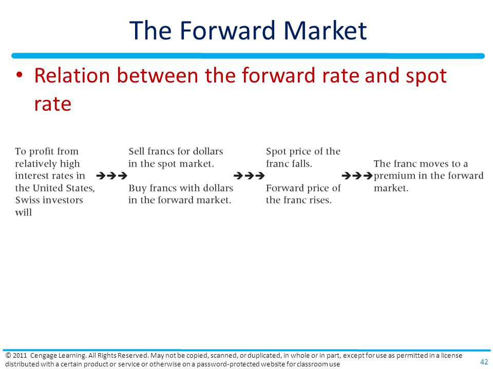 The Forward Market Relation between the forward rate and spot rate