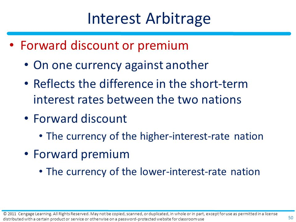 Interest Arbitrage Forward discount or premium