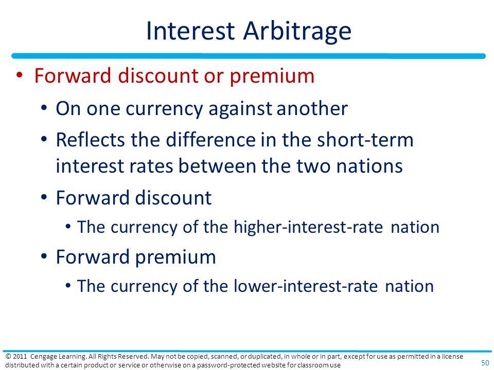 Interest Arbitrage Forward discount or premium