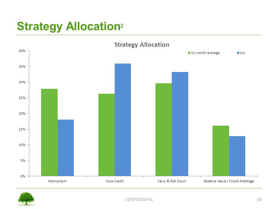 Strategy Allocation2 CONFIDENTIAL