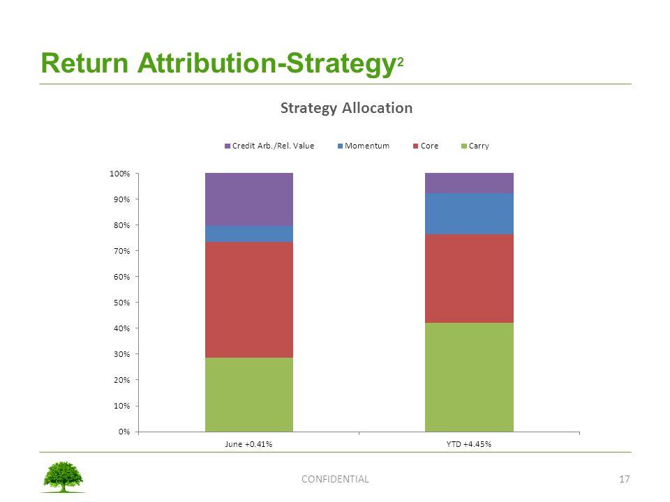 Return Attribution-Strategy2