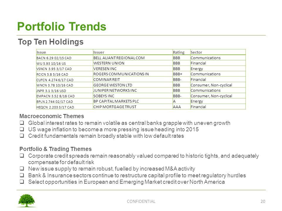 Portfolio Trends Top Ten Holdings Macroeconomic Themes