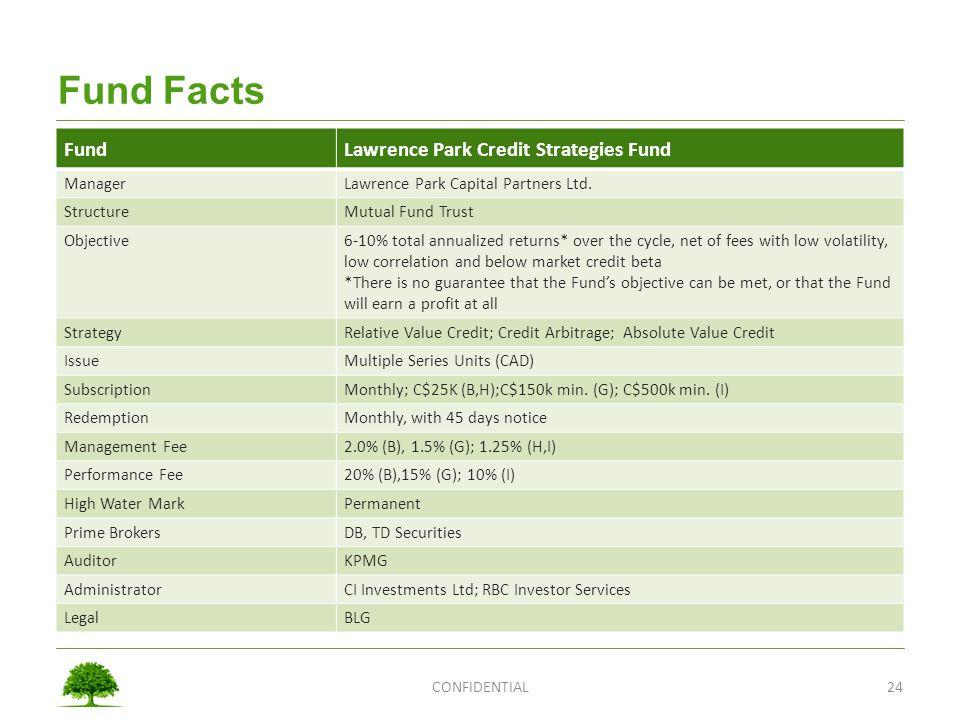 Lawrence Park Credit Strategies Fund