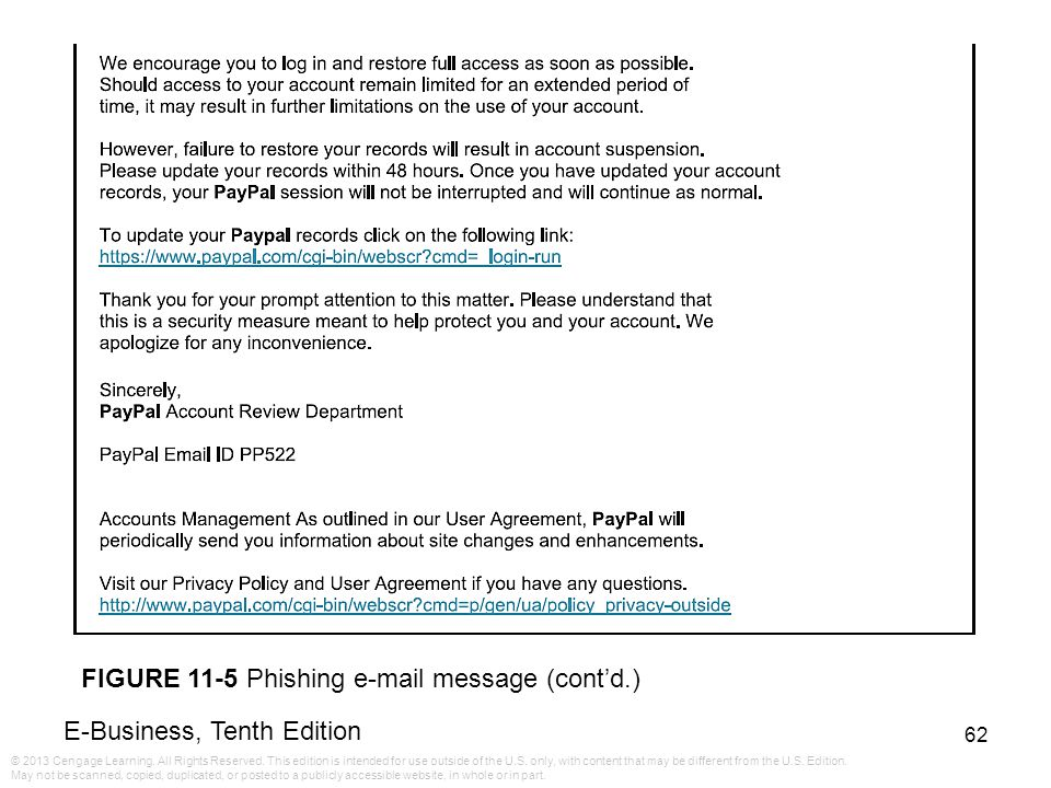 FIGURE 11-5 Phishing e-mail message (cont'd.)