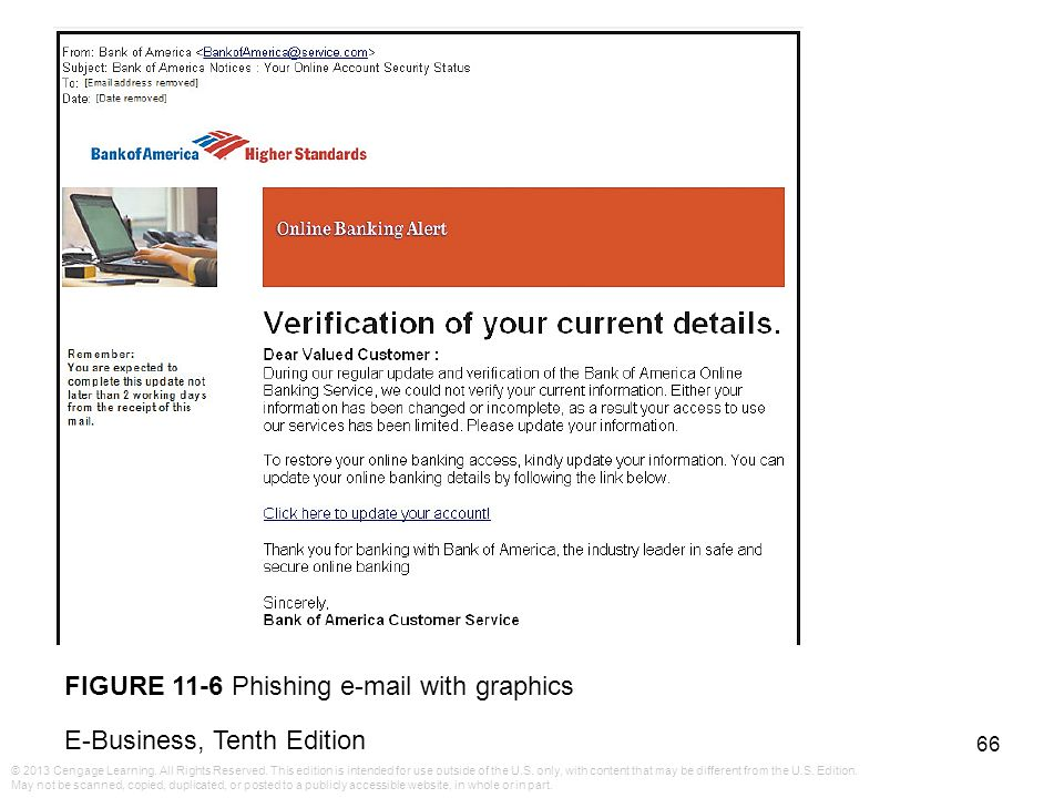 FIGURE 11-6 Phishing e-mail with graphics