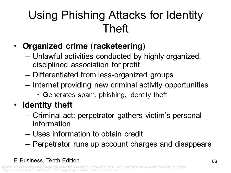 Using Phishing Attacks for Identity Theft