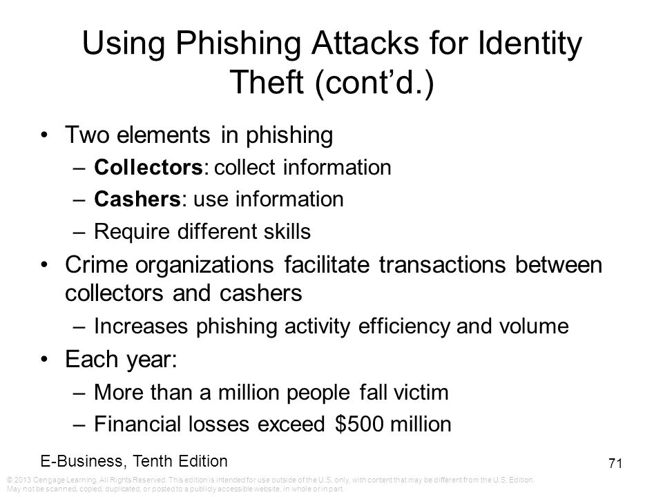 Using Phishing Attacks for Identity Theft (cont'd.)