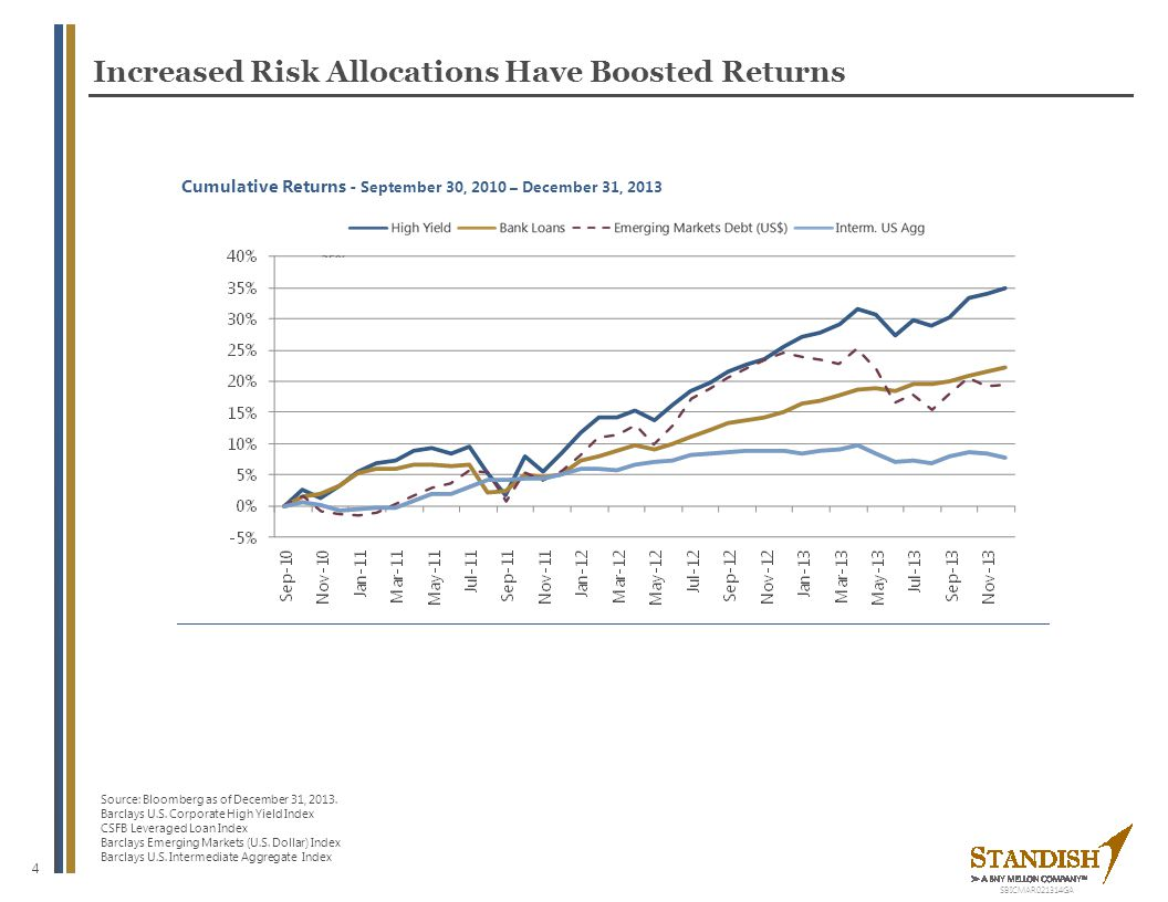 Risky Assets – Assessing Risk at the Portfolio level