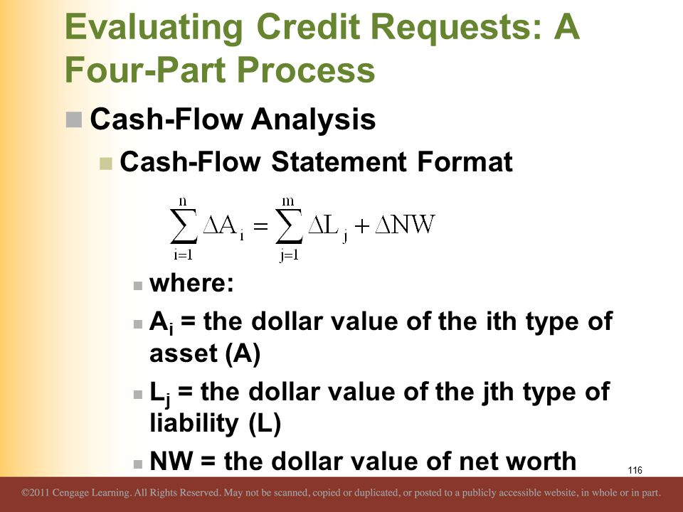 Evaluating Credit Requests: A Four-Part Process