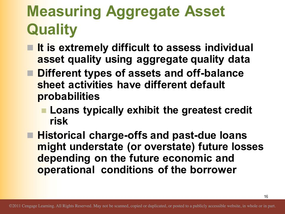 Measuring Aggregate Asset Quality