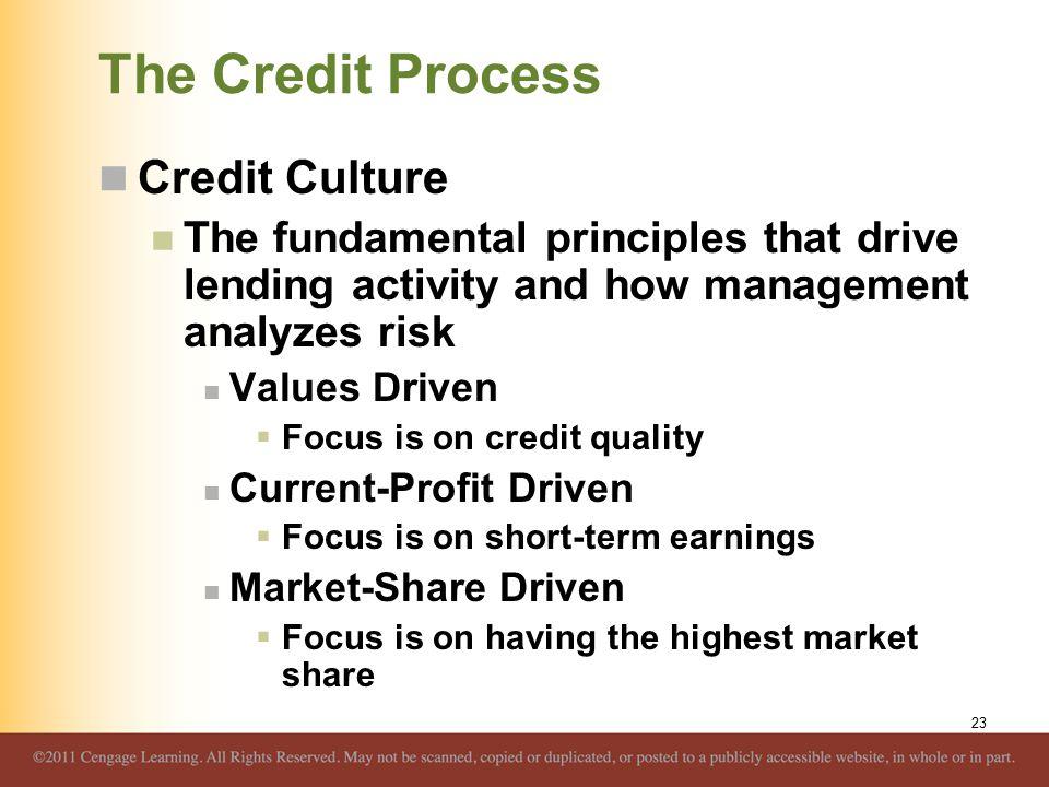 The Credit Process Credit Culture