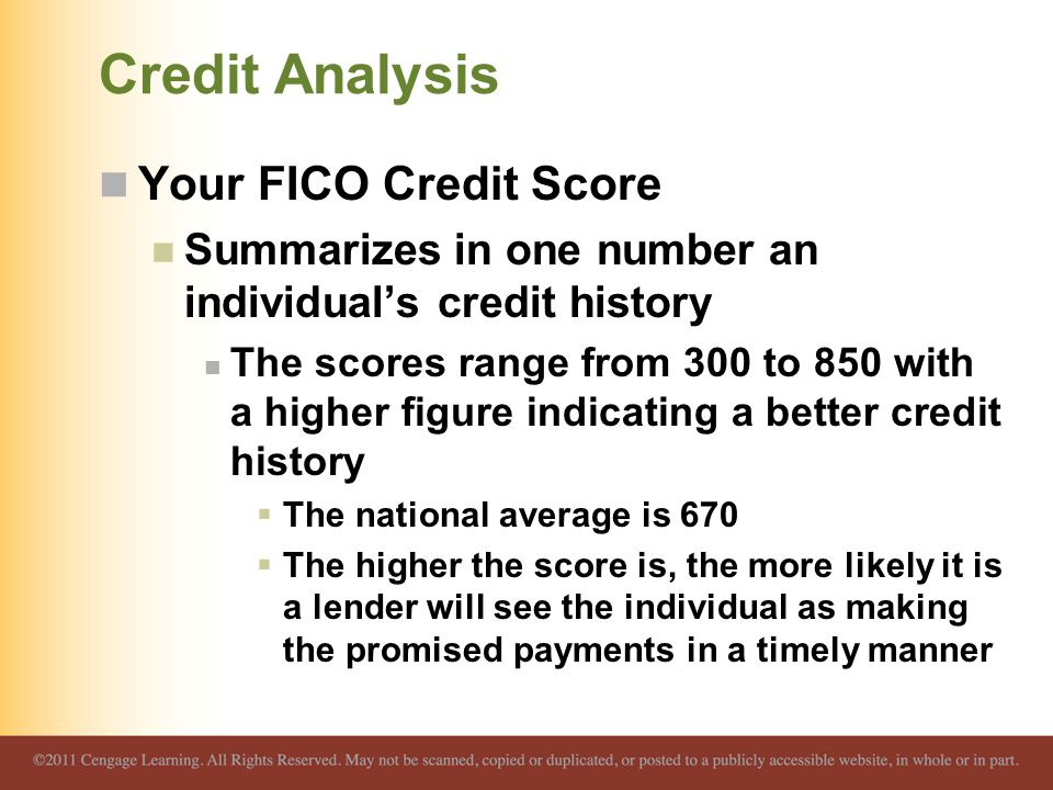 Credit Analysis Your FICO Credit Score