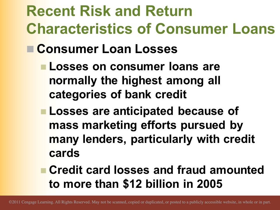 Recent Risk and Return Characteristics of Consumer Loans