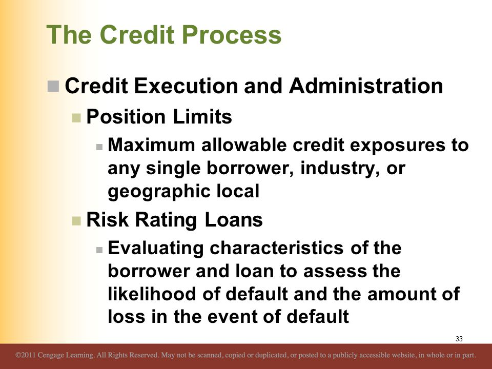The Credit Process Credit Execution and Administration Position Limits