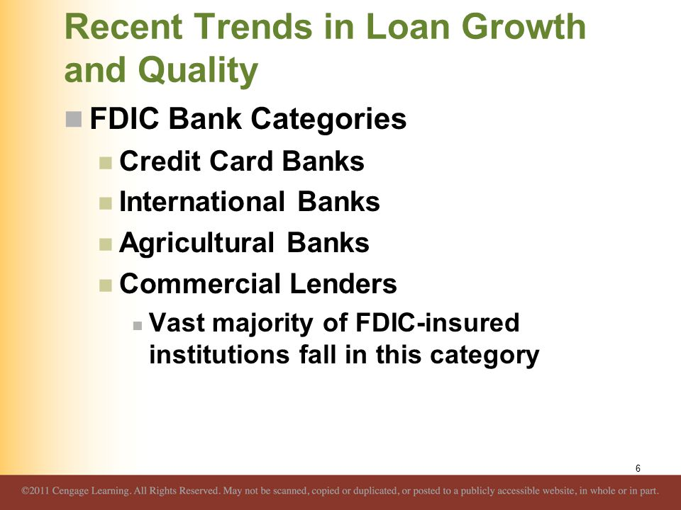 Recent Trends in Loan Growth and Quality