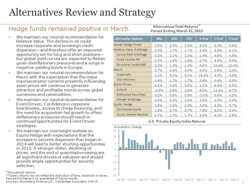 Alternatives Review and Strategy