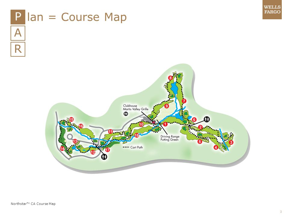 P lan = Course Map. A. R.