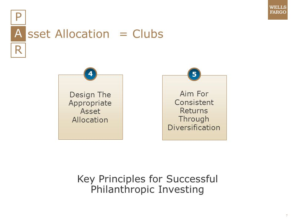 sset Allocation = Clubs R