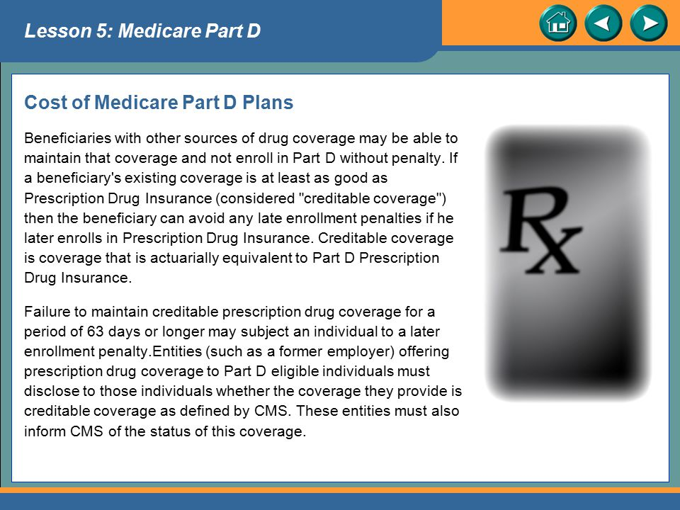 Cost of Medicare Part D Plans