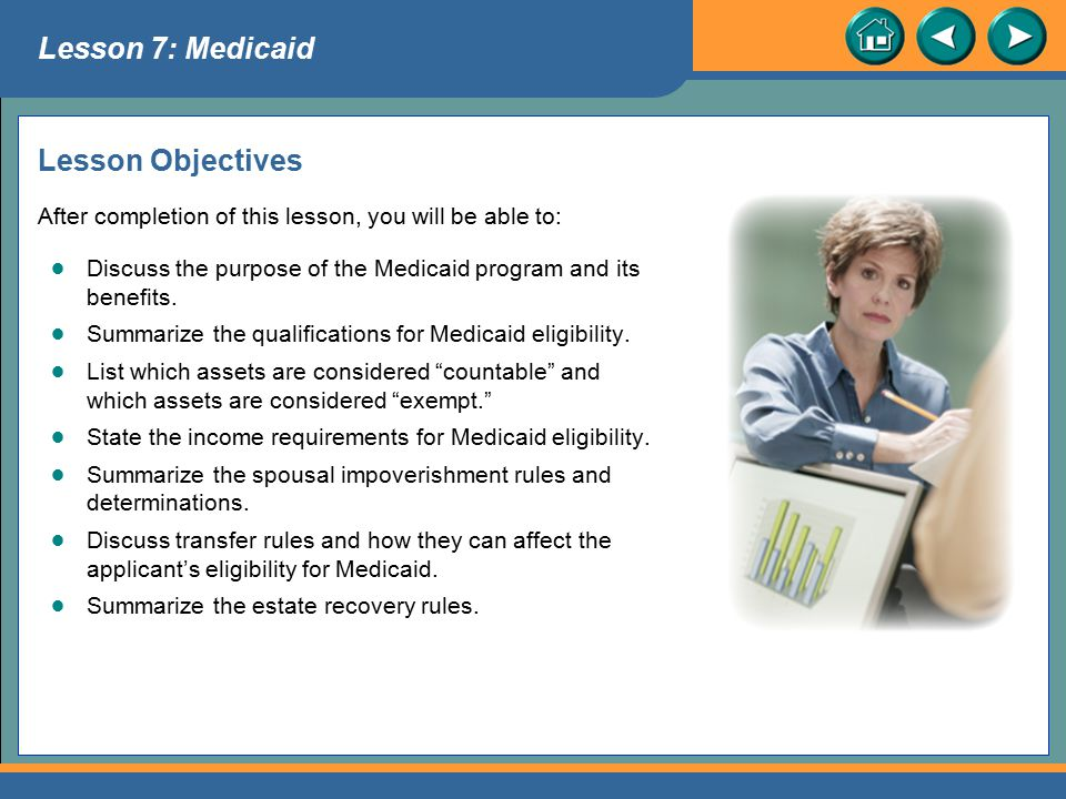 Lesson 7: Medicaid Lesson Objectives