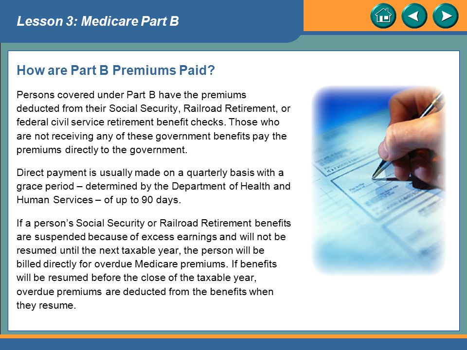 How are Part B Premiums Paid
