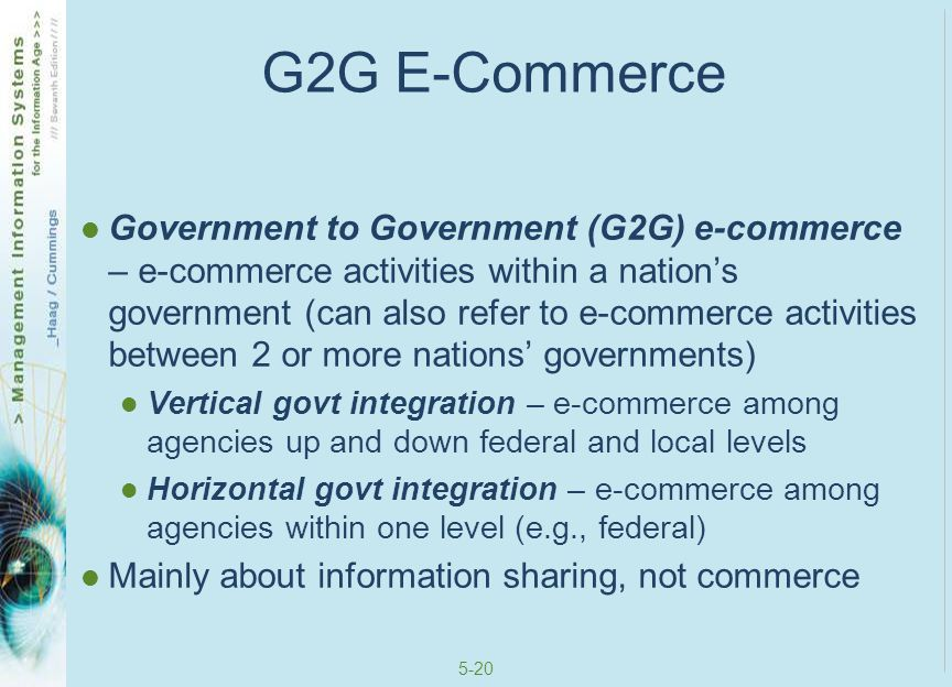 G2G E-Commerce