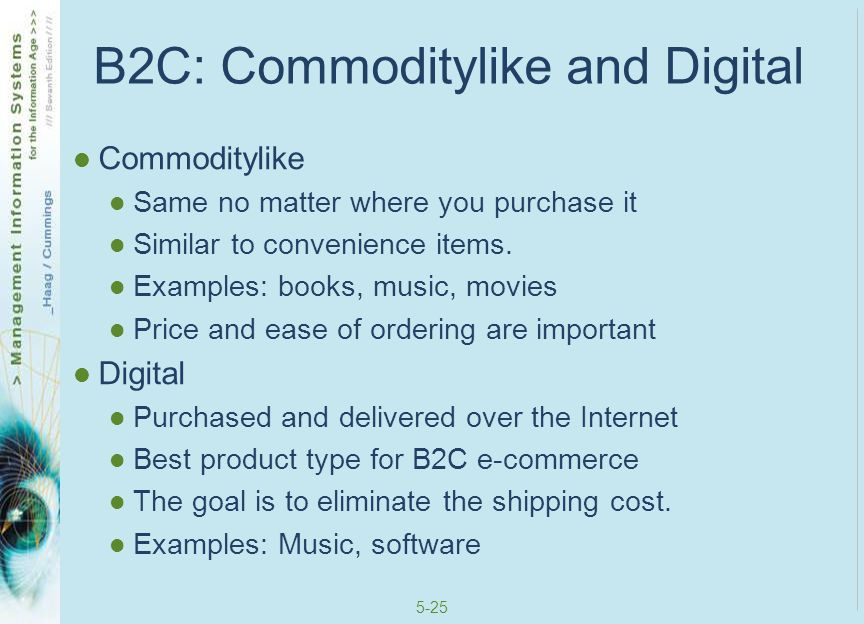 B2C: Commoditylike and Digital
