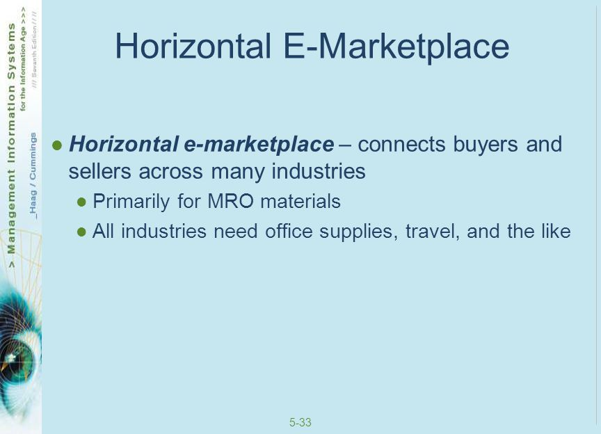 Horizontal E-Marketplace