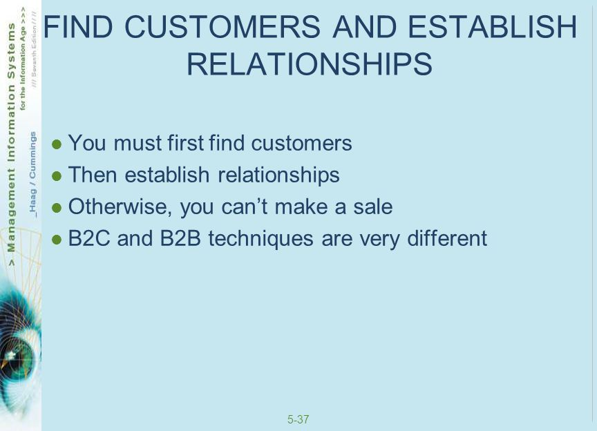 FIND CUSTOMERS AND ESTABLISH RELATIONSHIPS