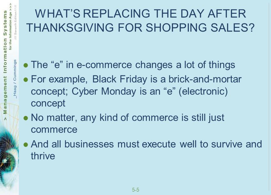 WHAT'S REPLACING THE DAY AFTER THANKSGIVING FOR SHOPPING SALES