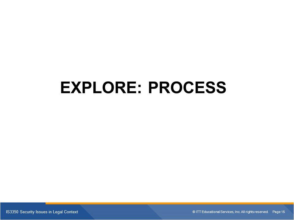 EXPLORE: PROCESS