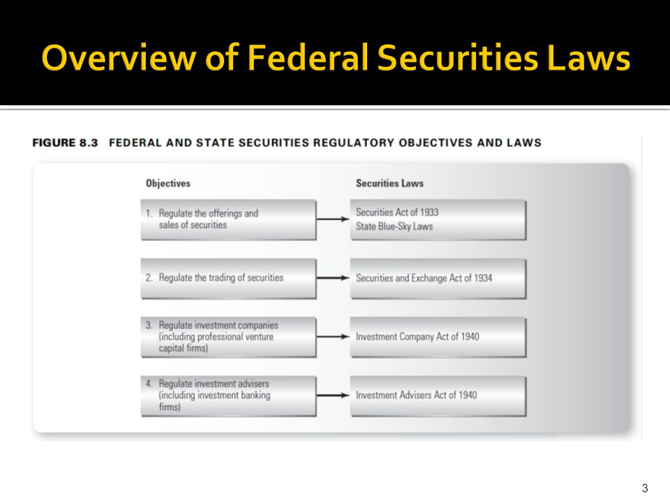 Overview of Federal Securities Laws