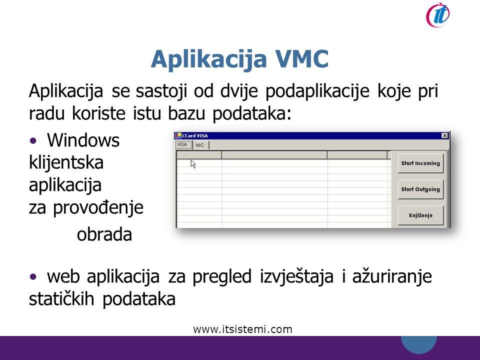 Aplikacija VMC Aplikacija se sastoji od dvije podaplikacije koje pri radu koriste istu bazu podataka:
