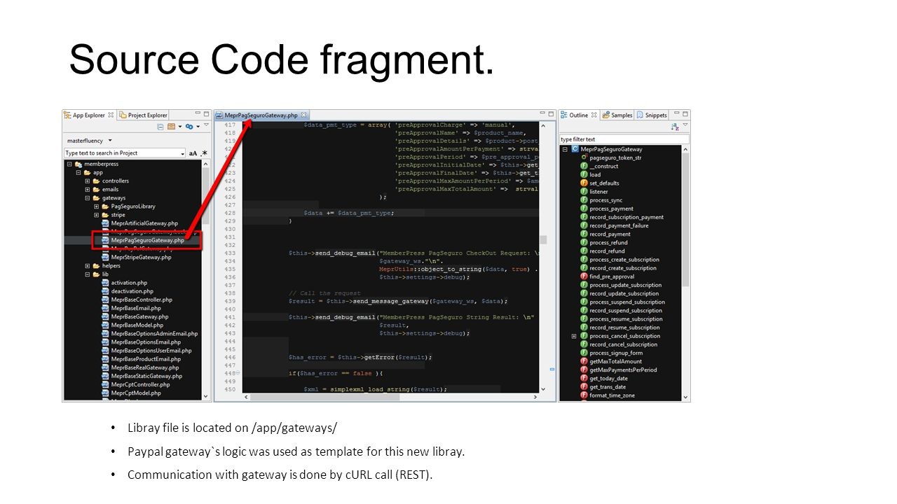 Source Code fragment. Libray file is located on /app/gateways/