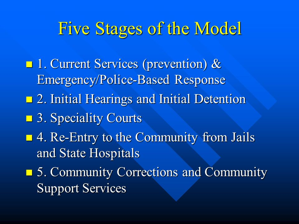 Five Stages of the Model