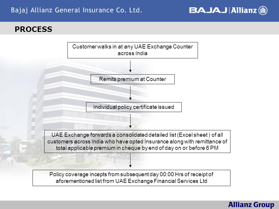 Exchange Insurance Services Ltd: Private Company ...