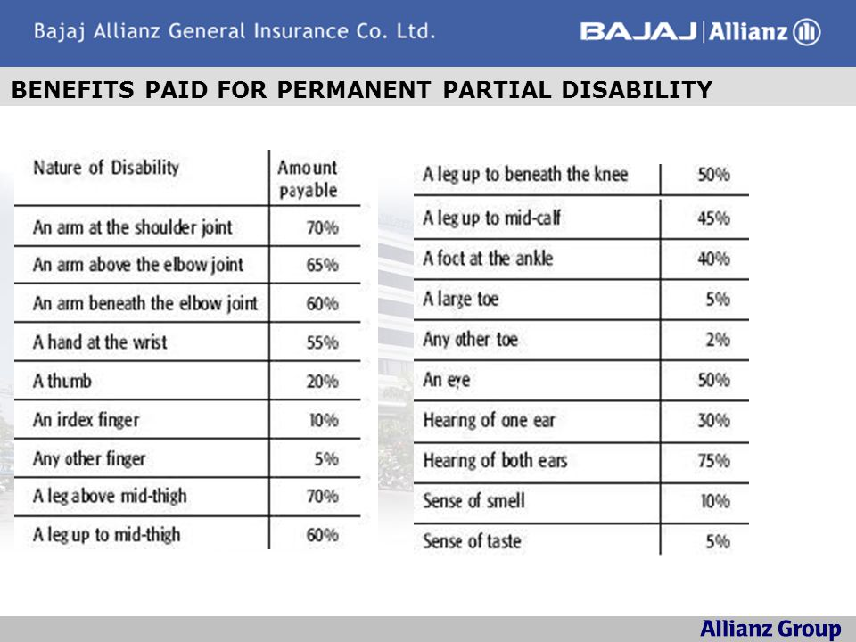 BENEFITS PAID FOR PERMANENT PARTIAL DISABILITY