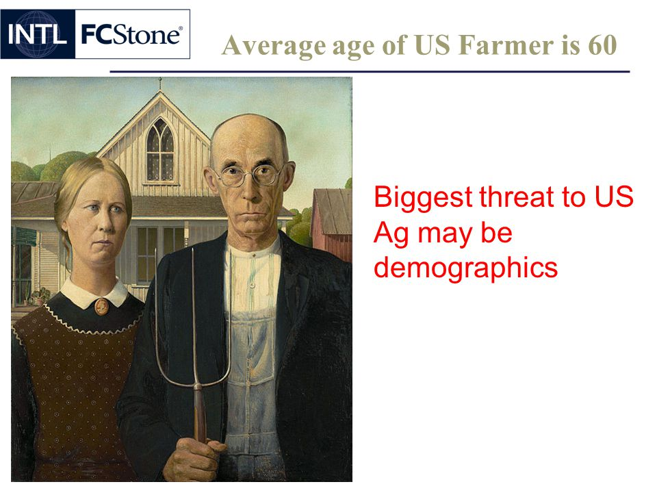 Average age of US Farmer is 60