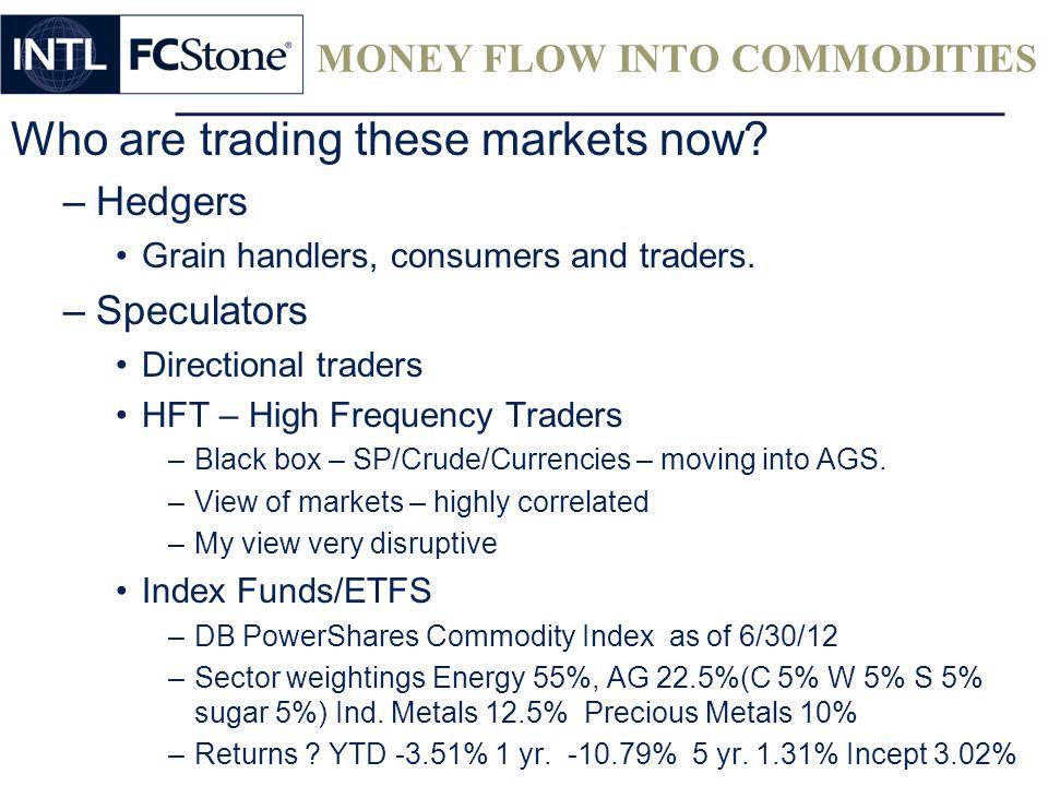 MONEY FLOW INTO COMMODITIES