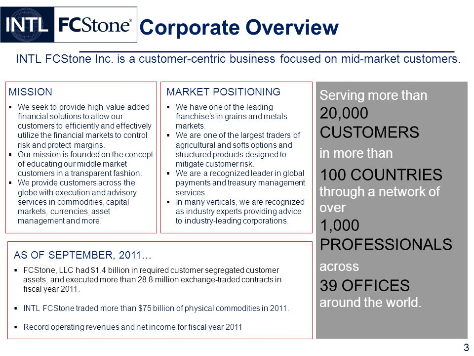 Corporate Overview 20,000 CUSTOMERS