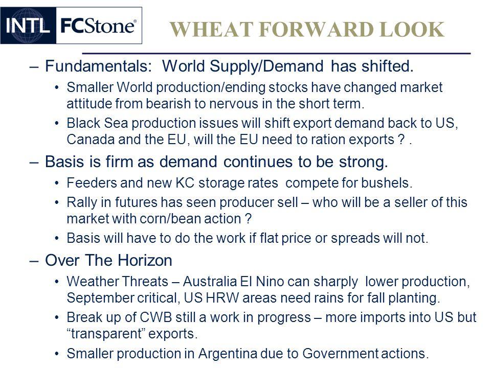 WHEAT FORWARD LOOK Fundamentals: World Supply/Demand has shifted.