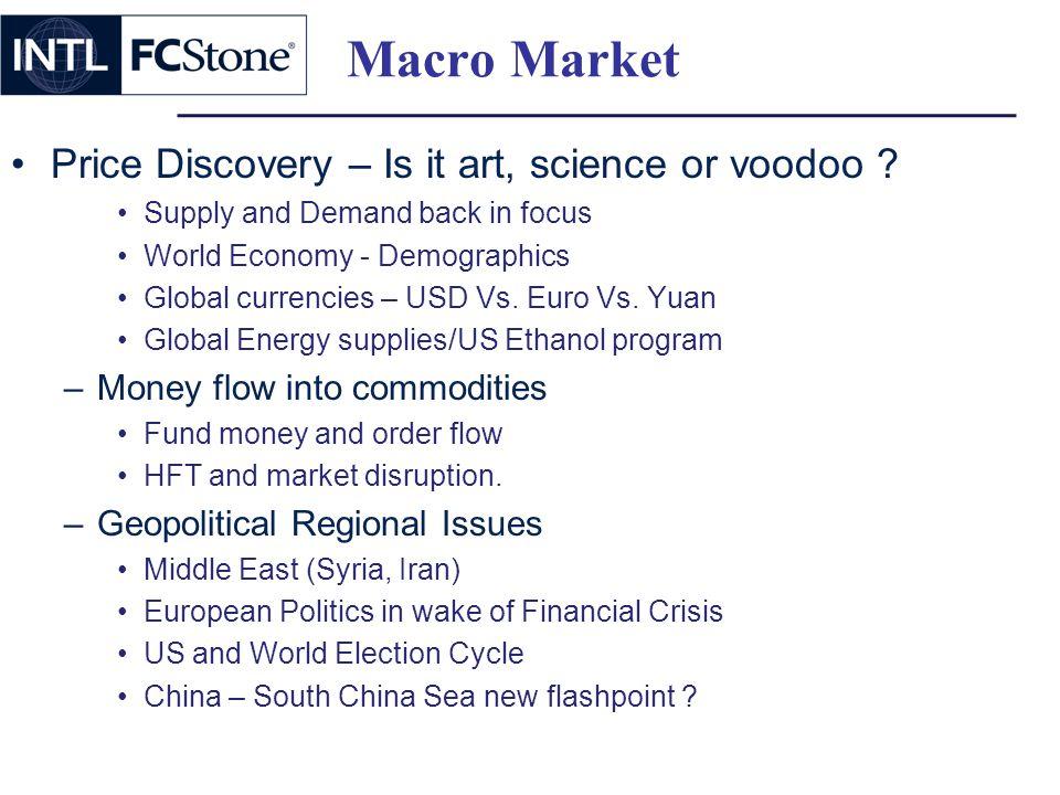 Macro Market Price Discovery – Is it art, science or voodoo