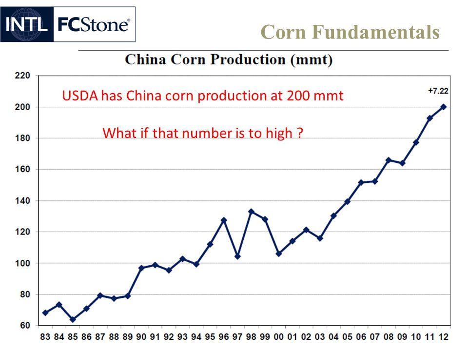 Corn Fundamentals USDA has China corn production at 200 mmt