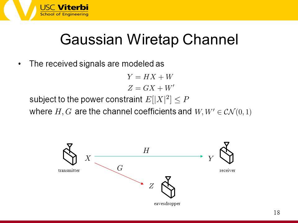 Gaussian Wiretap Channel