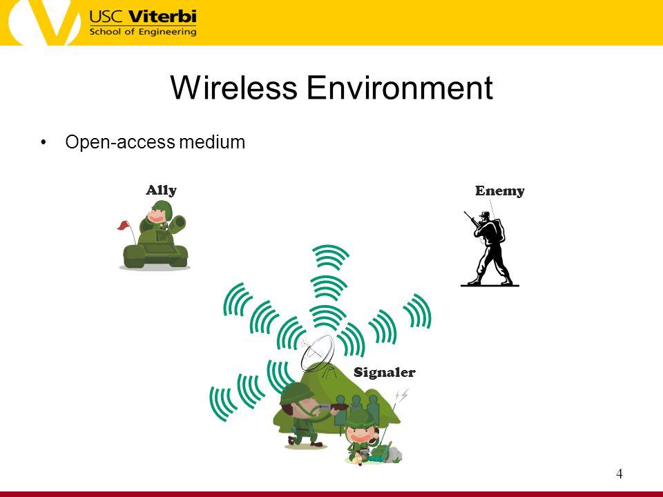 Wireless Environment Open-access medium Ally Enemy Signaler
